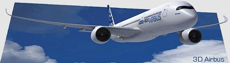 3D Lenticular Of Airbus A380
