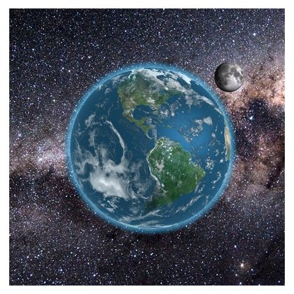 3D Earth & Moon - America